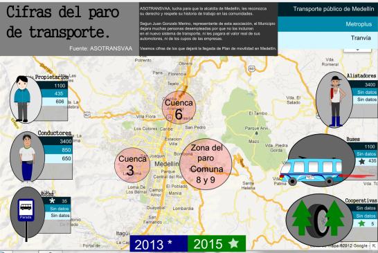 Cifras del paro de transporte en Medellín